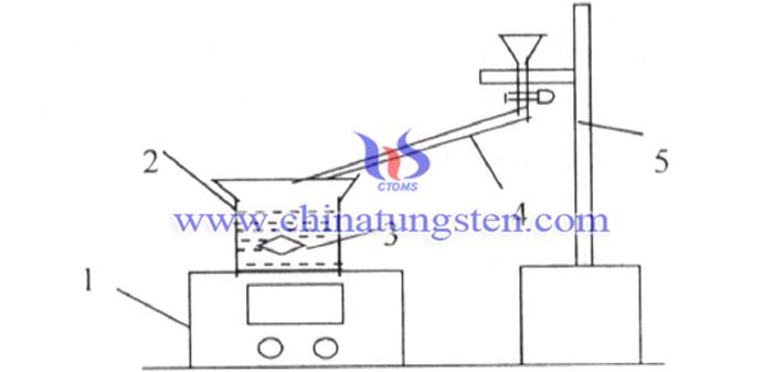 硝酸中和法製備高純偏鎢酸銨圖片