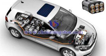 新能源汽車鋰電池圖片