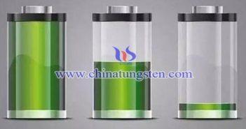 交通工具鋰電池用高純WS2納米片圖片