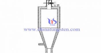 球形鉬粉生産設備圖片