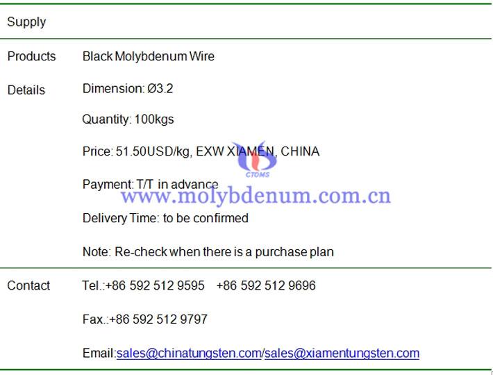 black molybdenum wire price image