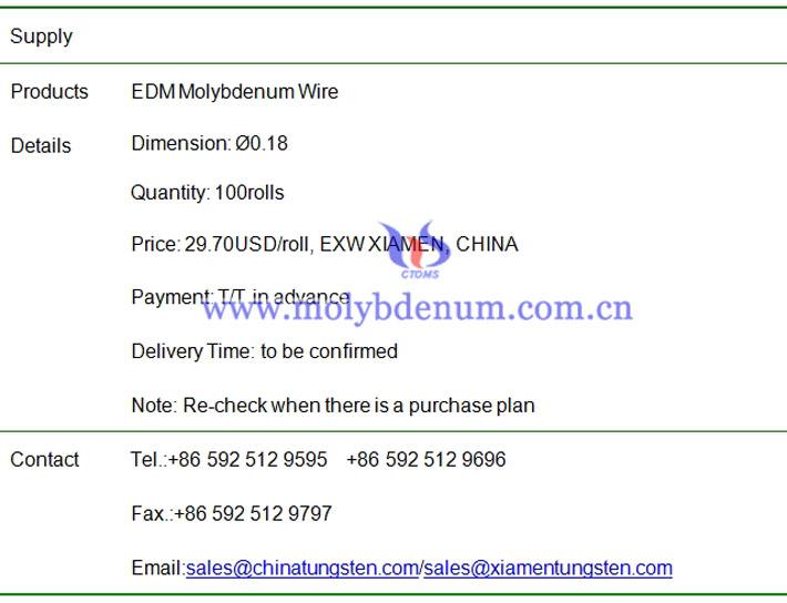 EDM molybdenum wire price image