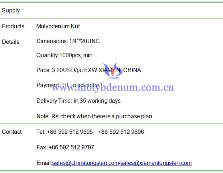 molybdenum nut price image