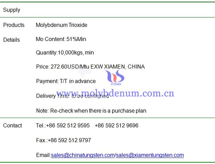 molybdenum trioxide price image