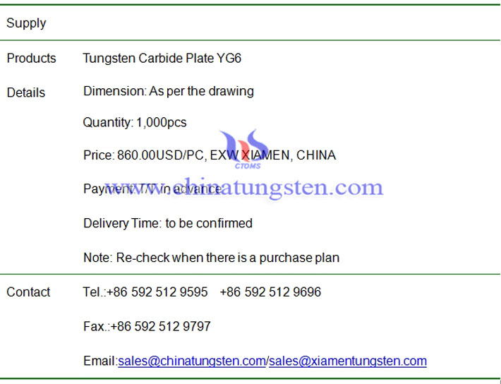 tungsten carbide plate price image