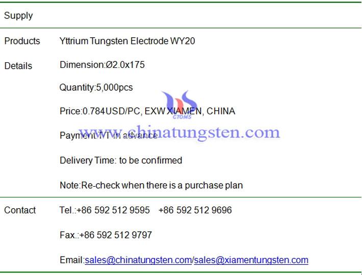 yttrium tungsten electrode price image