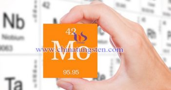 molybdenum picture