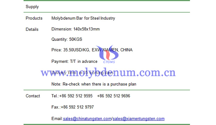 molybdenum bar for steel industry price picture