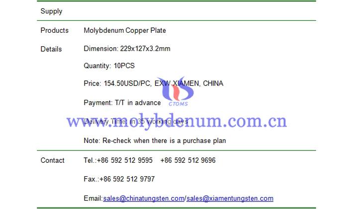 molybdenum copper plate price picture