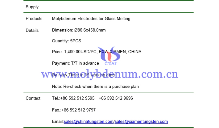 molybdenum electrode price picture