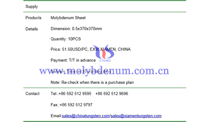 molybdenum sheet price picture