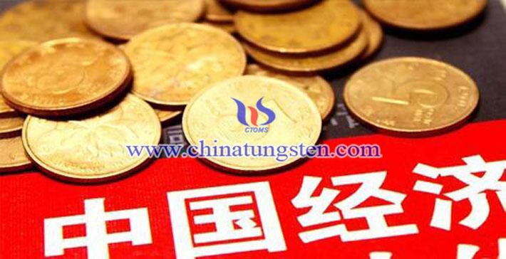 中国经济图片