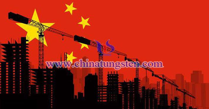 3月中国贸易账图片