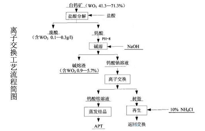 电路 电路图 电子 原理图 710_454