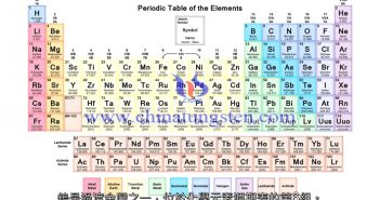 钨化学元素周期表图片