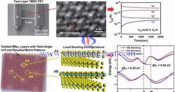 二硒化钨晶体管的独特电荷捕获特性图片