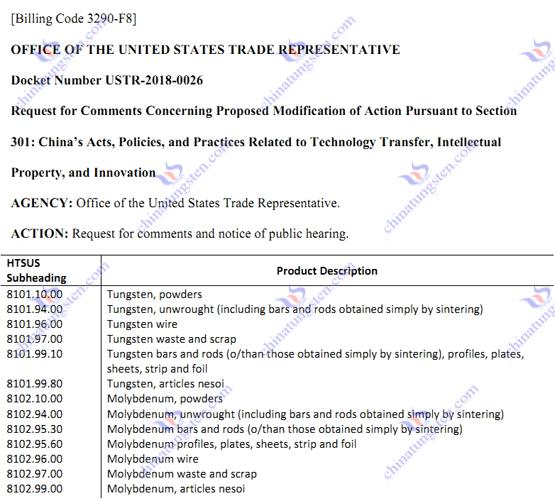 美国政府拟对进口中国钨钼产品征收额外10%关税产品图片