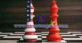 中美关税战