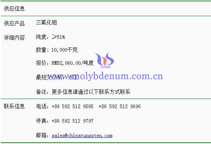 三氧化钼价格表图片