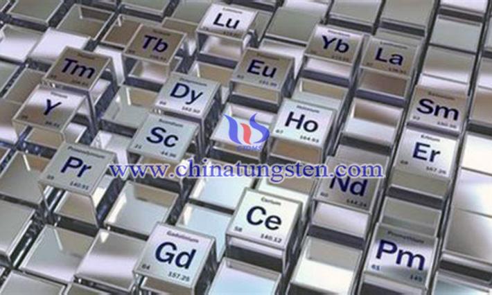 稀土元素图片