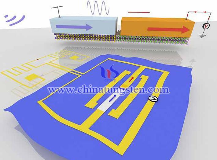 硅整流二极管天线图片