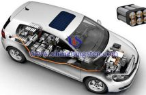 新能源汽车锂电池图片
