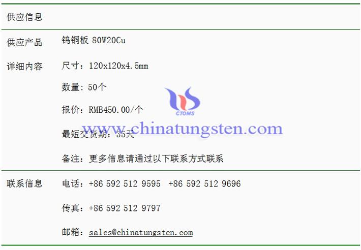 tungsten copper plate price image